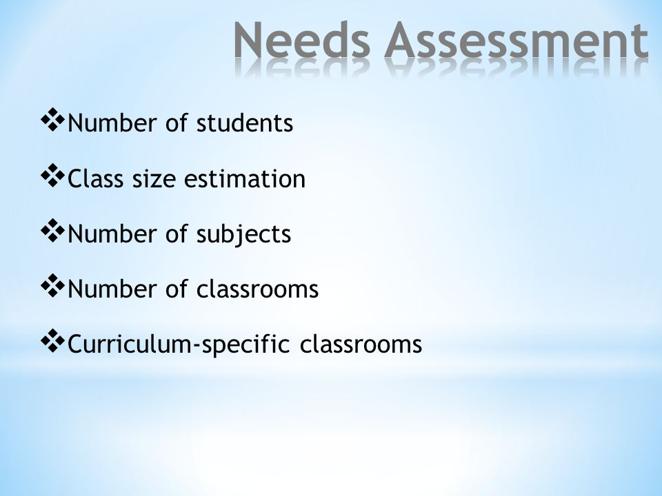  Number of students  Class size estimation  Number of subjects  Number of classrooms  Curriculum-specific classrooms