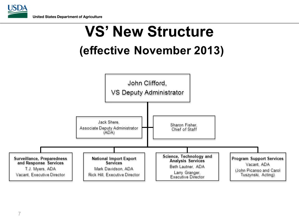 VS' New Structure (effective November 2013) 7 John Clifford, VS Deputy Administrator Surveillance, Preparedness and Response Services T.J.