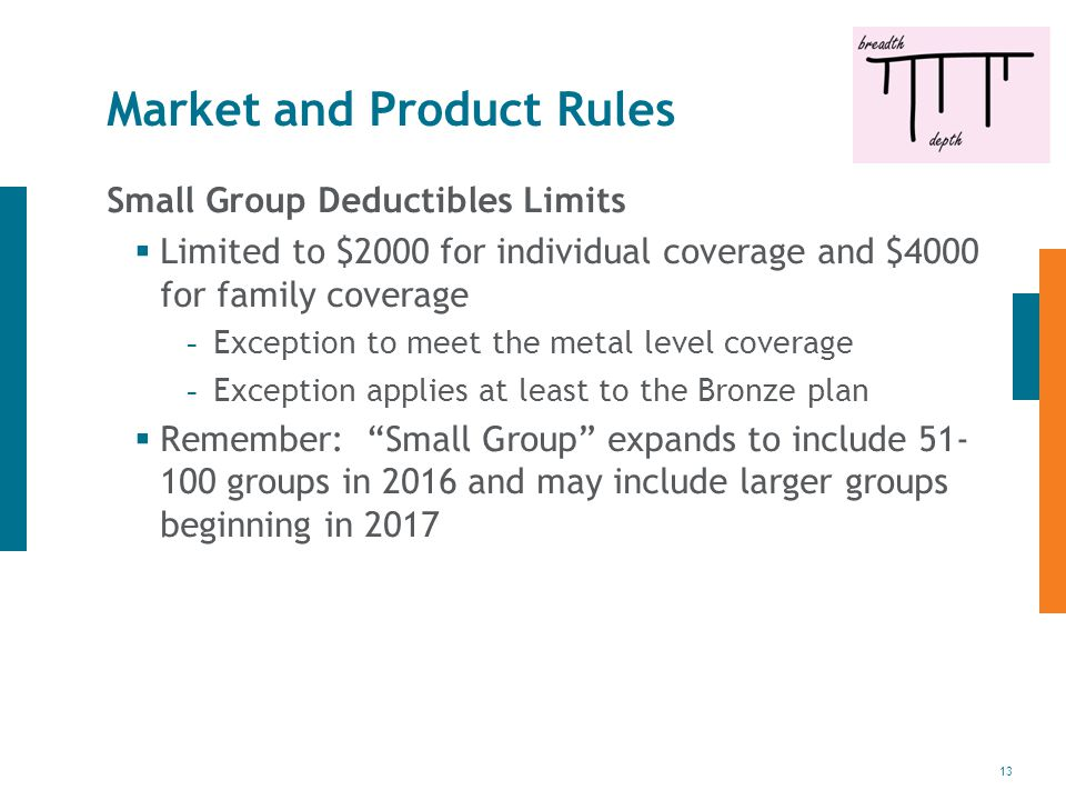 13 Market and Product Rules Small Group Deductibles Limits  Limited to $2000 for individual coverage and $4000 for family coverage - Exception to meet the metal level coverage - Exception applies at least to the Bronze plan  Remember: Small Group expands to include groups in 2016 and may include larger groups beginning in 2017
