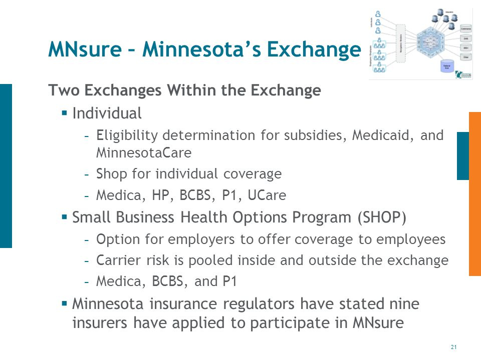 21 MNsure – Minnesota's Exchange Two Exchanges Within the Exchange  Individual - Eligibility determination for subsidies, Medicaid, and MinnesotaCare - Shop for individual coverage - Medica, HP, BCBS, P1, UCare  Small Business Health Options Program (SHOP) - Option for employers to offer coverage to employees - Carrier risk is pooled inside and outside the exchange - Medica, BCBS, and P1  Minnesota insurance regulators have stated nine insurers have applied to participate in MNsure