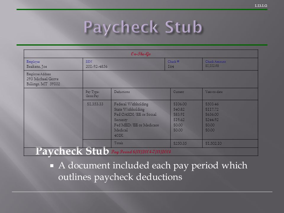 G Paycheck Stub  A document included each pay period which outlines paycheck deductions On-The-Go Employee Beakens, Joe SSN Check # 164 Check Amount $1, Employee Address 293 Michael Grove Billings, MT Pay Type- Gross Pay DeductionsCurrentYear-to-date $1,353.33Federal Withholding State Withholding Fed OASDI/EE or Social Security Fed MED/EE or Medicare Medical 401K $ $40.82 $83.91 $19.62 $0.00 $0.00 $ $ $ $ $0.00 $0.00 Totals $250.35$1, Pay Period 6/11/2004-7/11/2004
