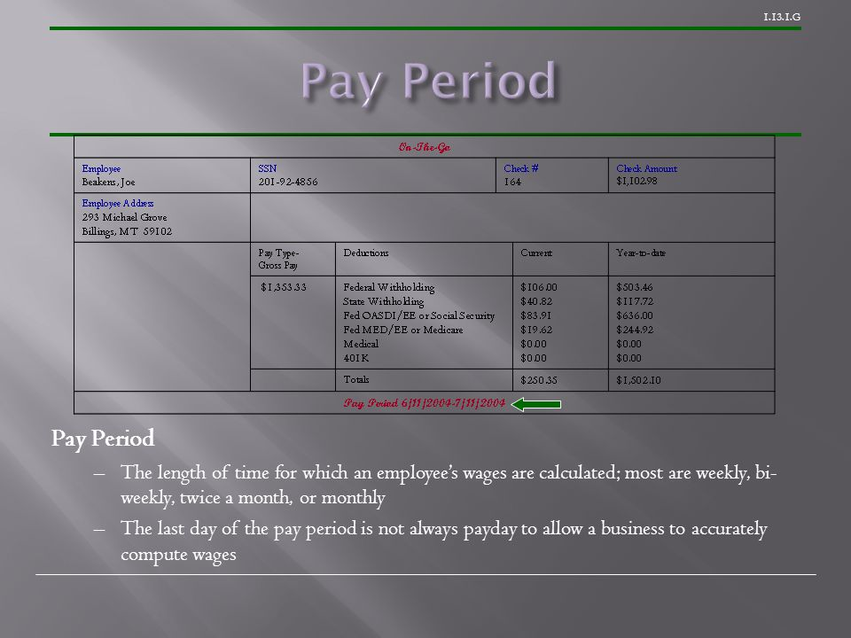 G Pay Period –The length of time for which an employee's wages are calculated; most are weekly, bi- weekly, twice a month, or monthly –The last day of the pay period is not always payday to allow a business to accurately compute wages