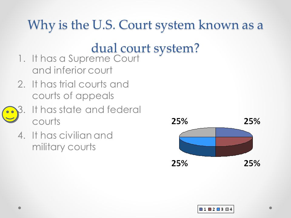 Why is the U.S. Court system known as a dual court system.