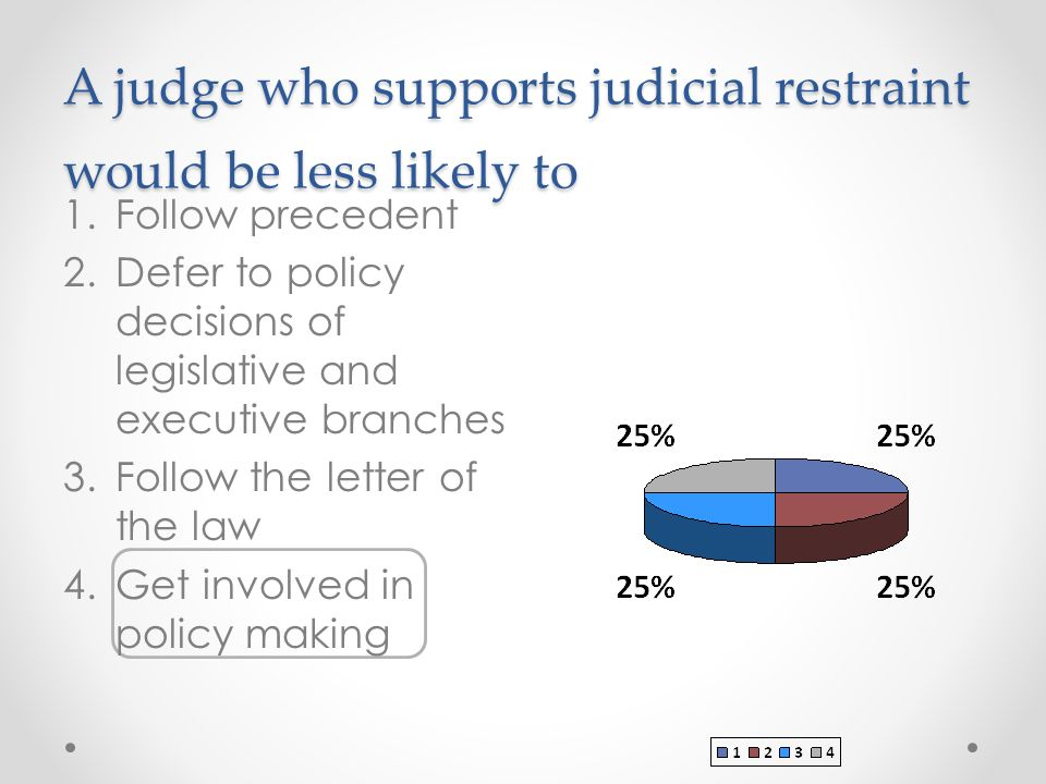 A judge who supports judicial restraint would be less likely to 1.Follow precedent 2.Defer to policy decisions of legislative and executive branches 3.Follow the letter of the law 4.Get involved in policy making