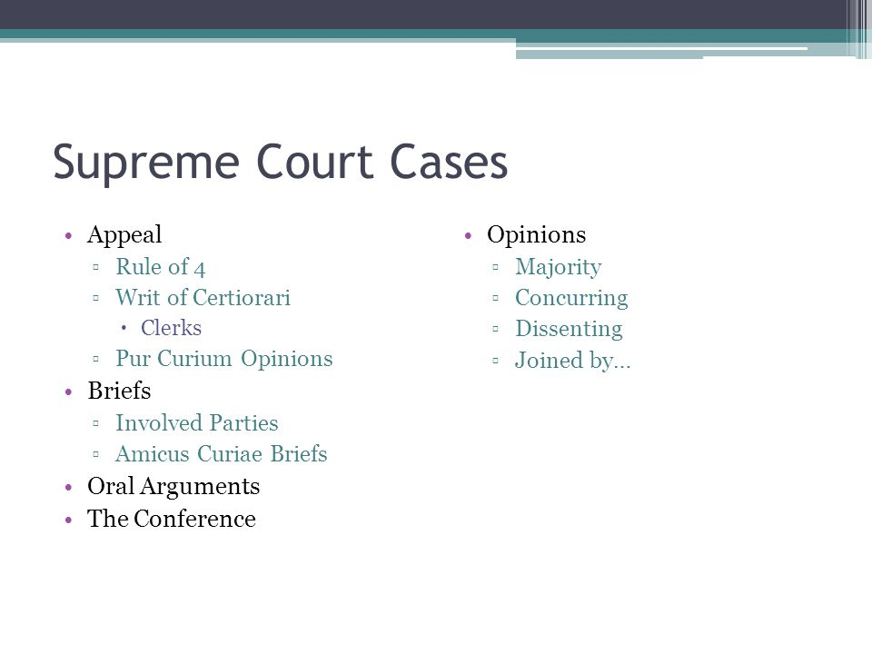 Supreme Court Cases Appeal ▫Rule of 4 ▫Writ of Certiorari  Clerks ▫Pur Curium Opinions Briefs ▫Involved Parties ▫Amicus Curiae Briefs Oral Arguments The Conference Opinions ▫Majority ▫Concurring ▫Dissenting ▫Joined by…