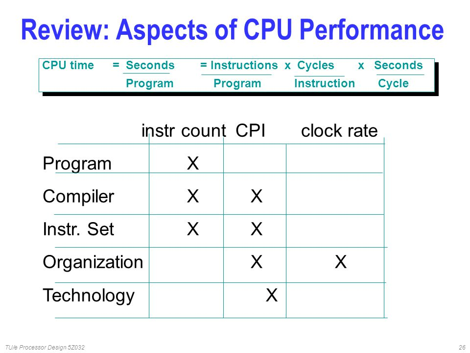 TU/e Processor Design 5Z03226 Review: Aspects of CPU Performance CPU time= Seconds= Instructions x Cycles x Seconds Program Program Instruction Cycle CPU time= Seconds= Instructions x Cycles x Seconds Program Program Instruction Cycle instr count CPIclock rate Program X Compiler X X Instr.