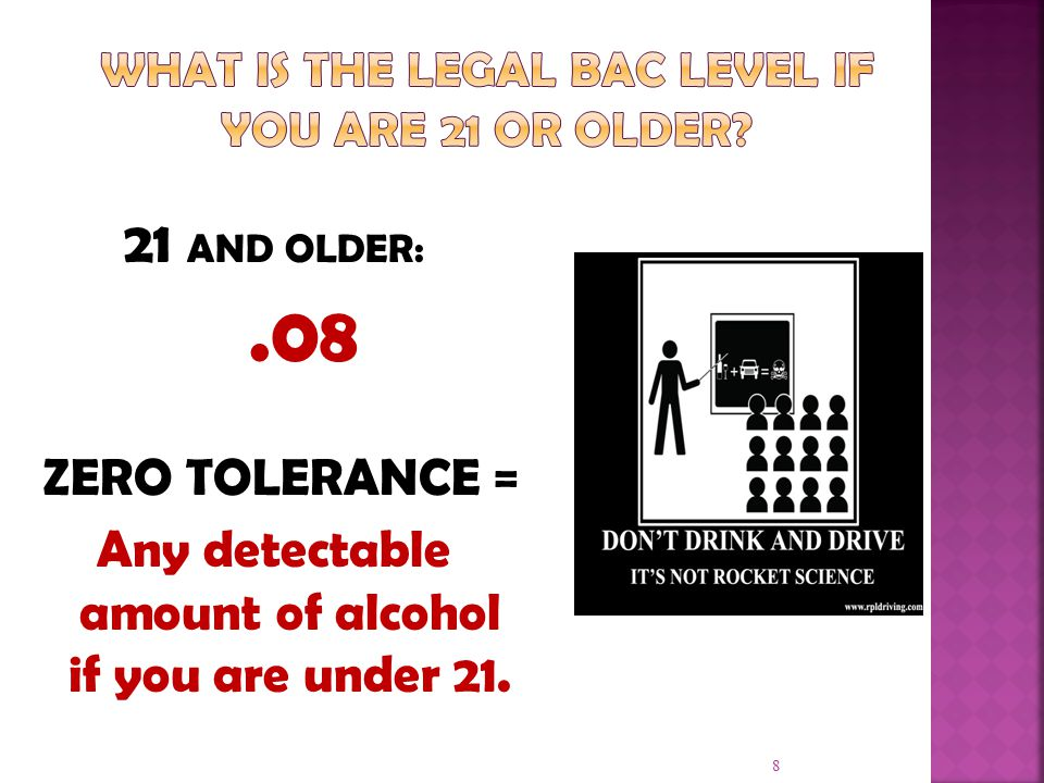 21 AND OLDER:.08 ZERO TOLERANCE = Any detectable amount of alcohol if you are under 21. 8