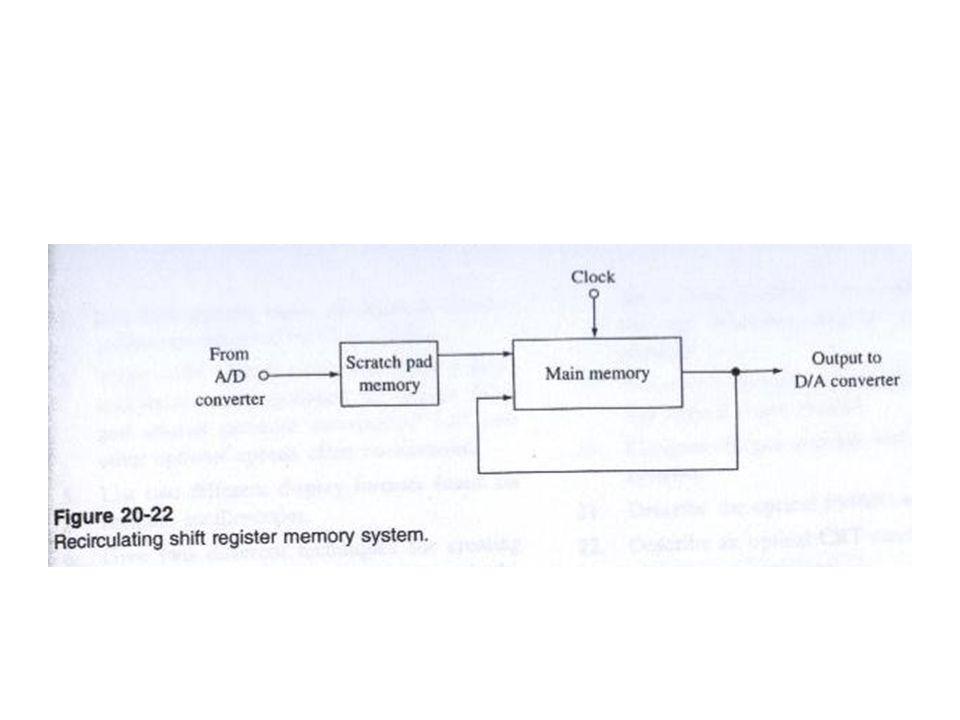 Medical Oscilloscopes  Cathode ray oscilloscope (CRO) basics: –Many