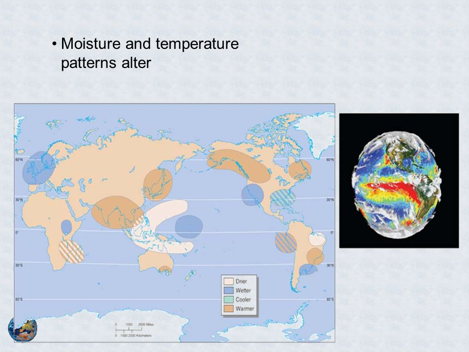 Moisture and temperature patterns alter