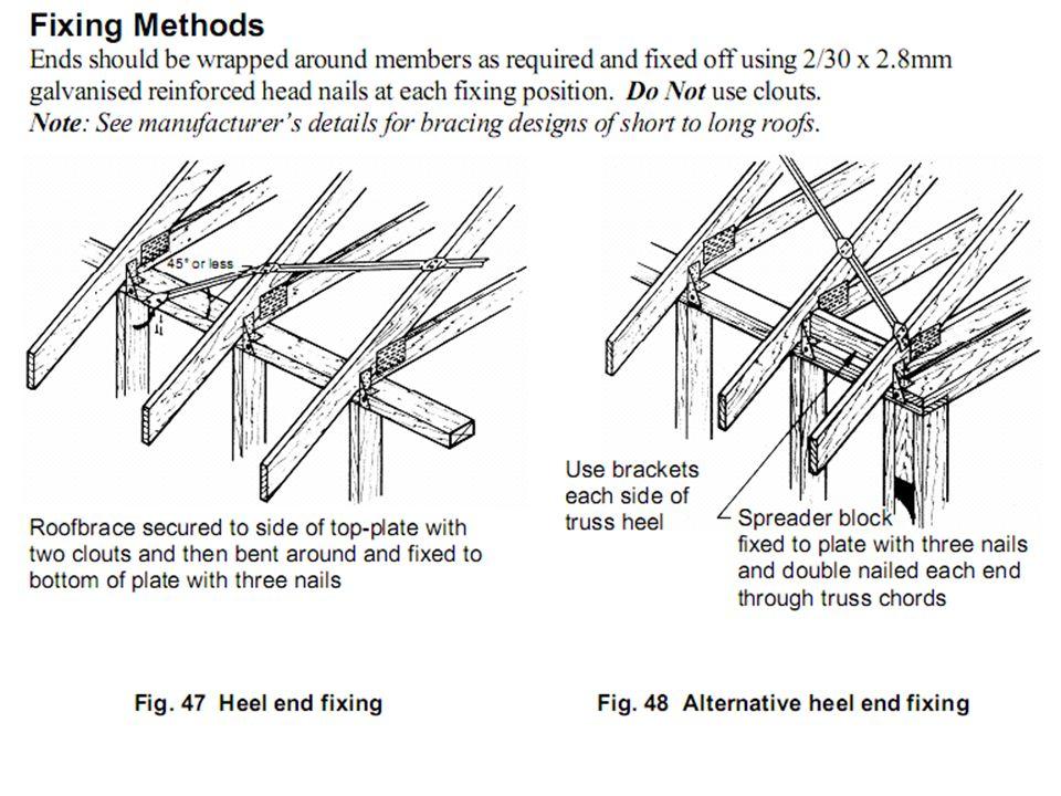 Roof Trusses. - ppt video online download