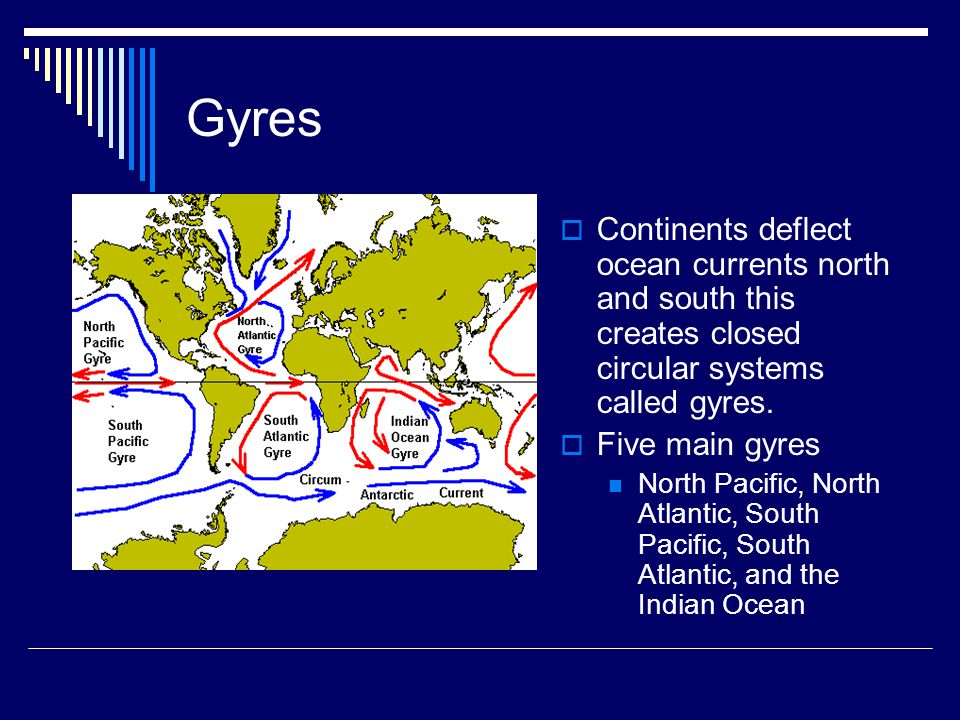 Gyres  Continents deflect ocean currents north and south this creates closed circular systems called gyres.