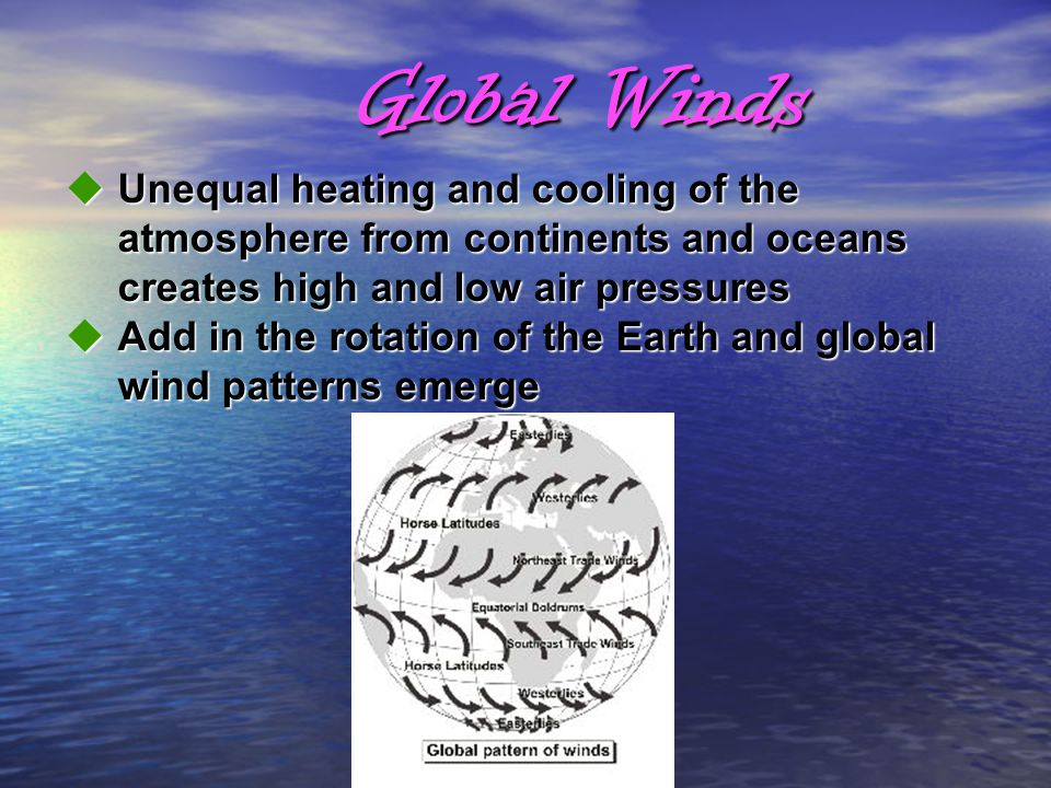 Global Winds  Unequal heating and cooling of the atmosphere from continents and oceans creates high and low air pressures  Add in the rotation of the Earth and global wind patterns emerge