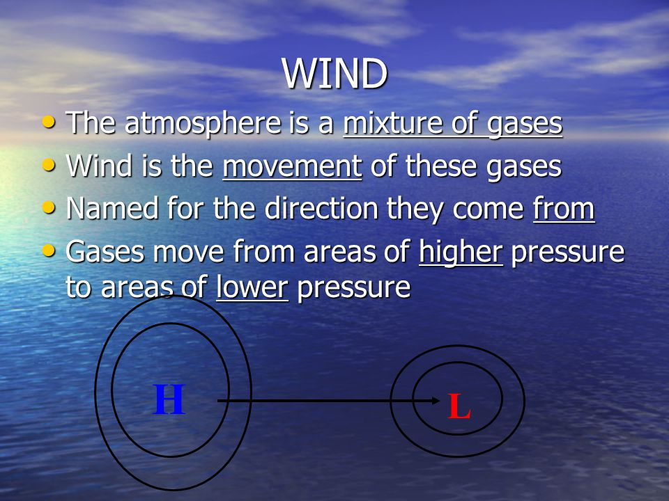 WIND The atmosphere is a mixture of gases The atmosphere is a mixture of gases Wind is the movement of these gases Wind is the movement of these gases Named for the direction they come from Named for the direction they come from Gases move from areas of higher pressure to areas of lower pressure Gases move from areas of higher pressure to areas of lower pressure H L