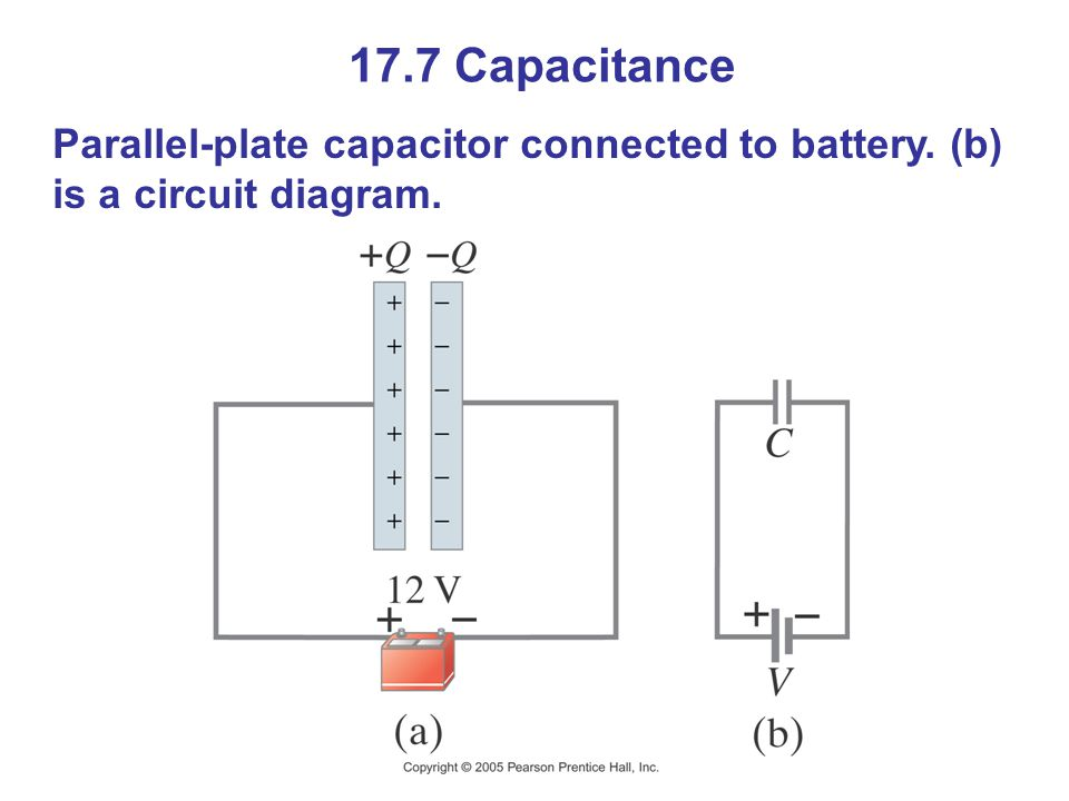 17.7 Capacitance Parallel-plate capacitor connected to battery. (b) is a circuit diagram.