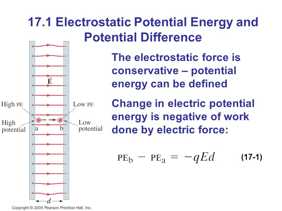 17.1 Electrostatic Potential Energy and Potential Difference The electrostatic force is conservative – potential energy can be defined Change in electric potential energy is negative of work done by electric force: (17-1)