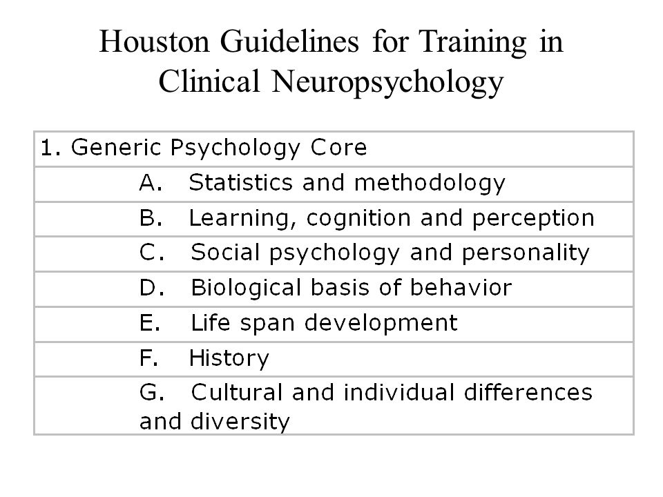 Houston Guidelines for Training in Clinical Neuropsychology