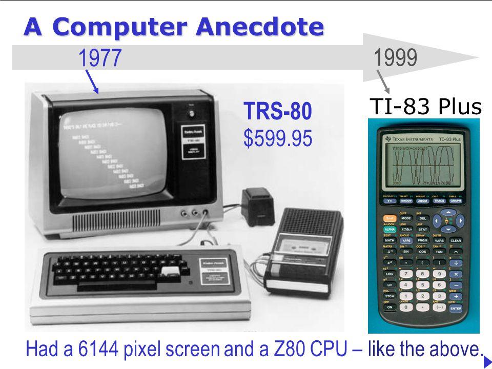 ti 84 calculator on computer