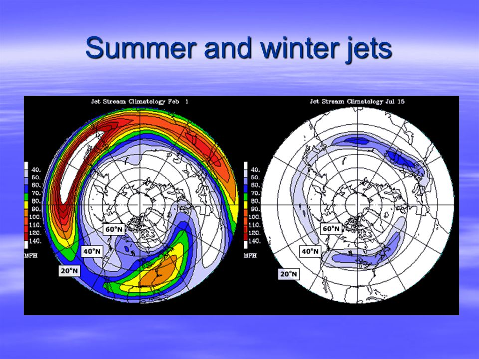 Summer and winter jets