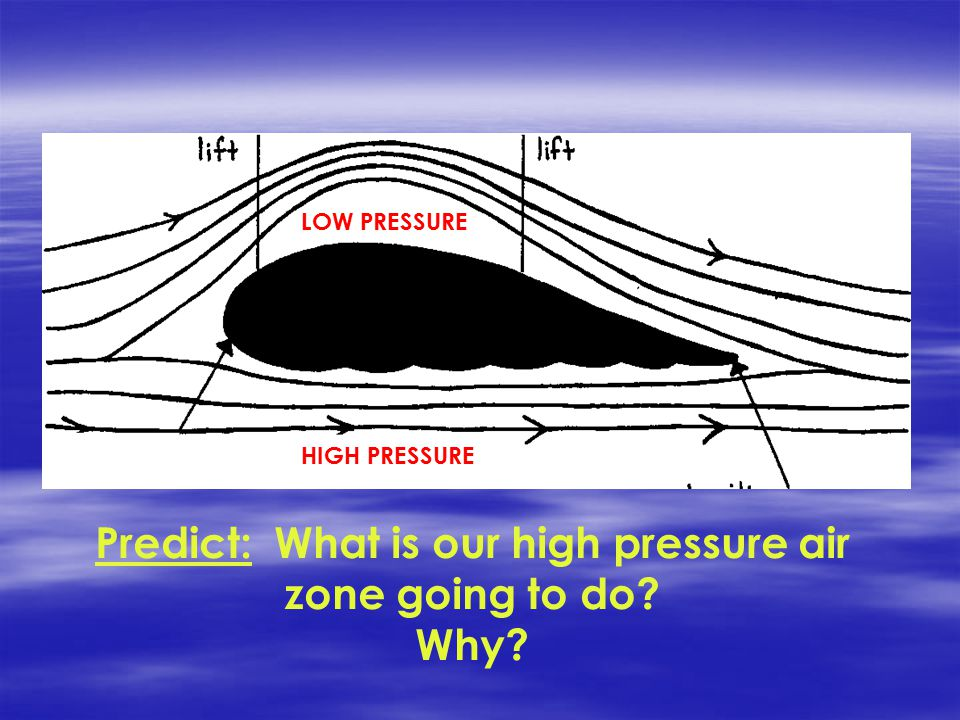 Predict: What is our high pressure air zone going to do Why LOW PRESSURE HIGH PRESSURE