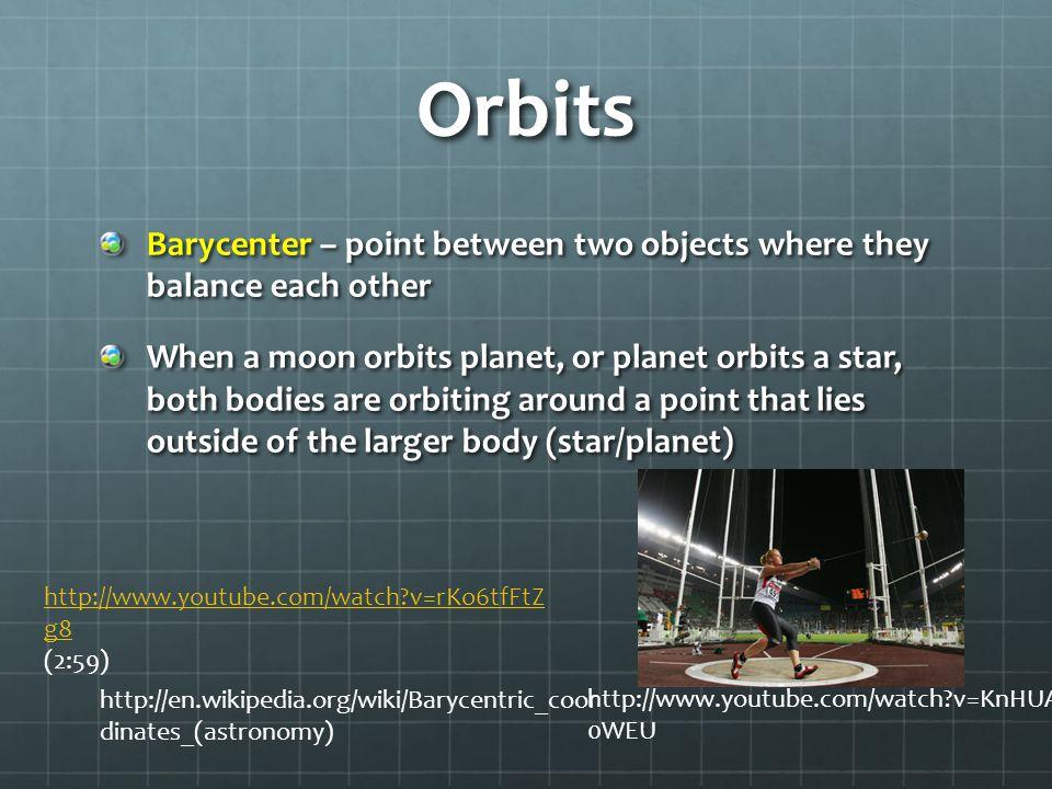 Kepler's Laws  Johannes Kepler Mars' orbit is not a perfect
