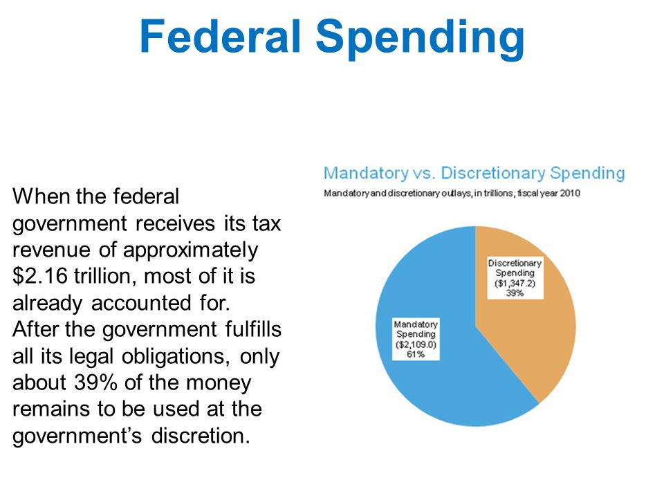 Federal Spending When the federal government receives its tax revenue of approximately $2.16 trillion, most of it is already accounted for.