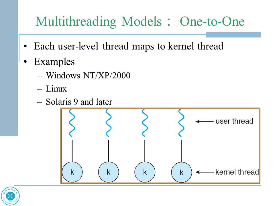 Multithreading Models : One-to-One Each user-level thread maps to kernel thread Examples –Windows NT/XP/2000 –Linux –Solaris 9 and later