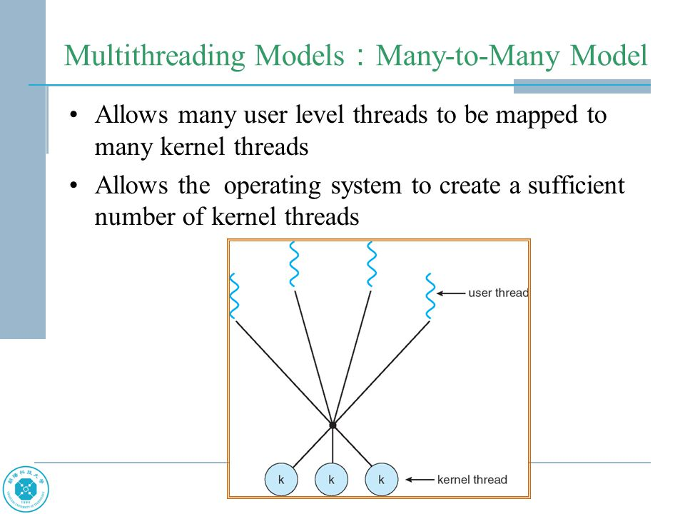 Multithreading Models : Many-to-Many Model Allows many user level threads to be mapped to many kernel threads Allows the operating system to create a sufficient number of kernel threads