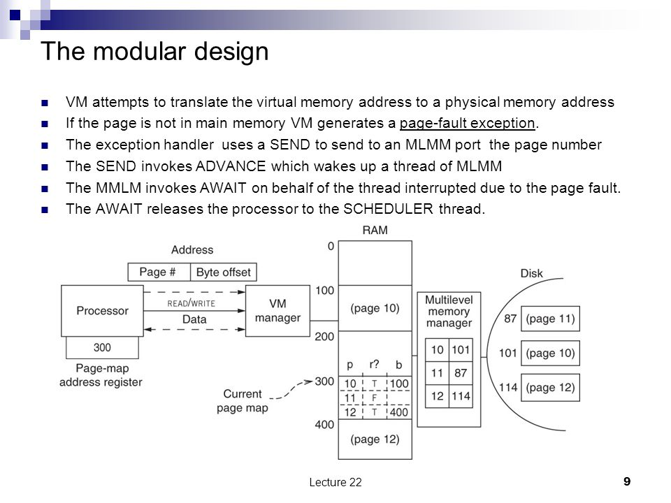 The modular design VM attempts to translate the virtual memory address to a physical memory address If the page is not in main memory VM generates a page-fault exception.