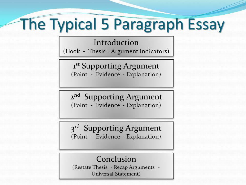 hooks for persuasive essays
