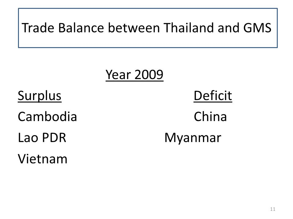 Trade Balance between Thailand and GMS Year 2009 SurplusDeficit Cambodia China Lao PDRMyanmar Vietnam 11