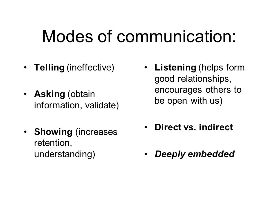 Modes of communication: Telling (ineffective) Asking (obtain information, validate) Showing (increases retention, understanding) Listening (helps form good relationships, encourages others to be open with us) Direct vs.