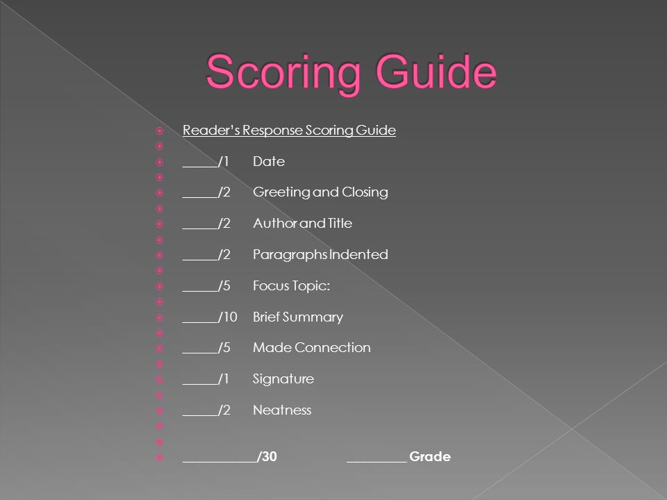  Reader's Response Scoring Guide   _____/1 Date   _____/2 Greeting and Closing   _____/2 Author and Title   _____/2 Paragraphs Indented   _____/5 Focus Topic:   _____/10 Brief Summary   _____/5 Made Connection   _____/1 Signature   _____/2 Neatness   ___________/30 _________ Grade