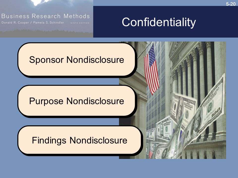 5-20 Sponsor Nondisclosure Confidentiality Purpose Nondisclosure Findings Nondisclosure