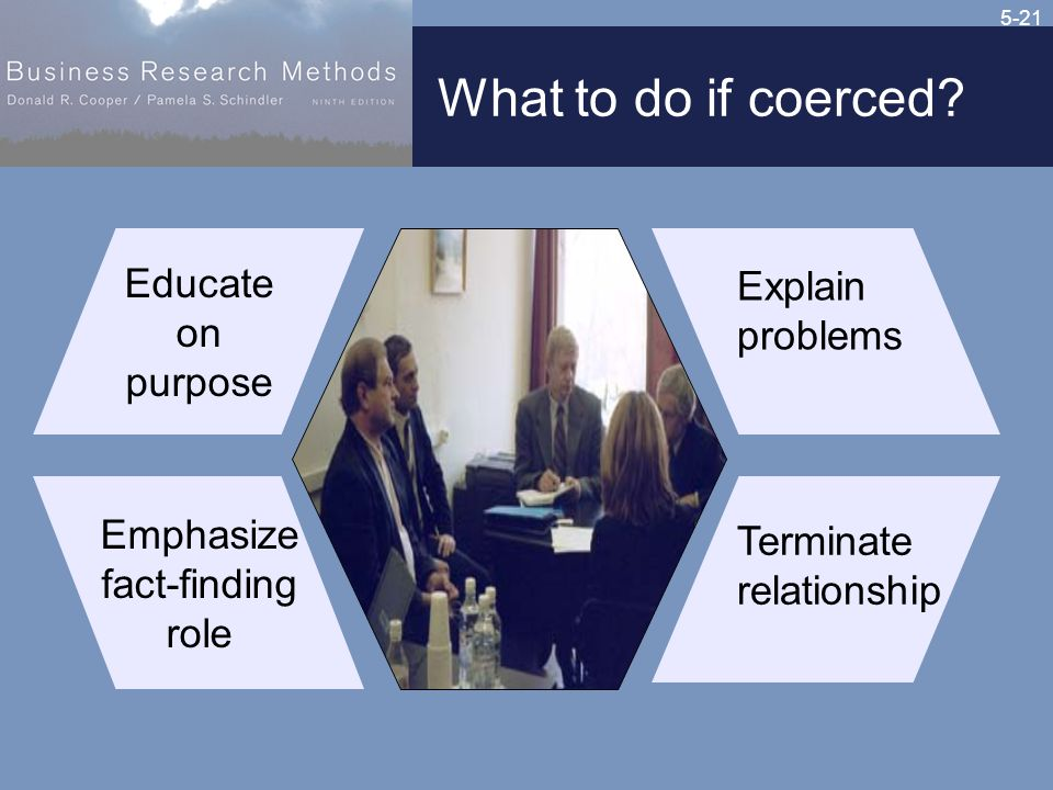 5-21 What to do if coerced.