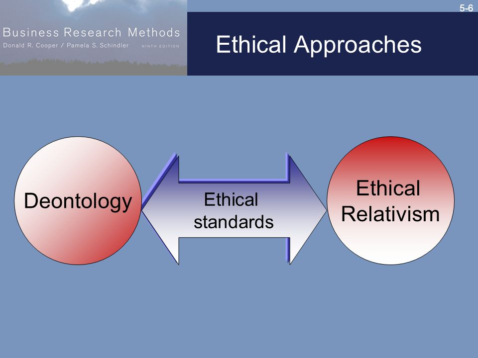 5-6 Ethical Approaches Ethical standards Ethical Relativism Deontology