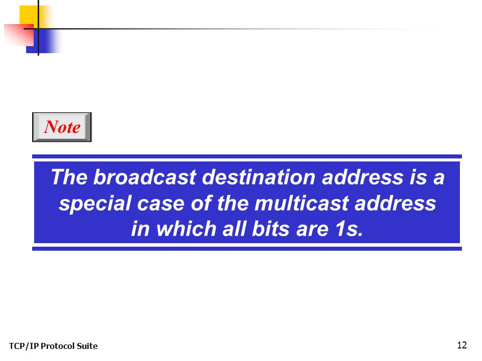 TCP/IP Protocol Suite 12 The broadcast destination address is a special case of the multicast address in which all bits are 1s.