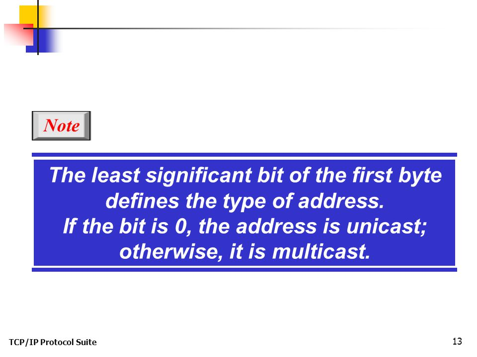 TCP/IP Protocol Suite 13 The least significant bit of the first byte defines the type of address.