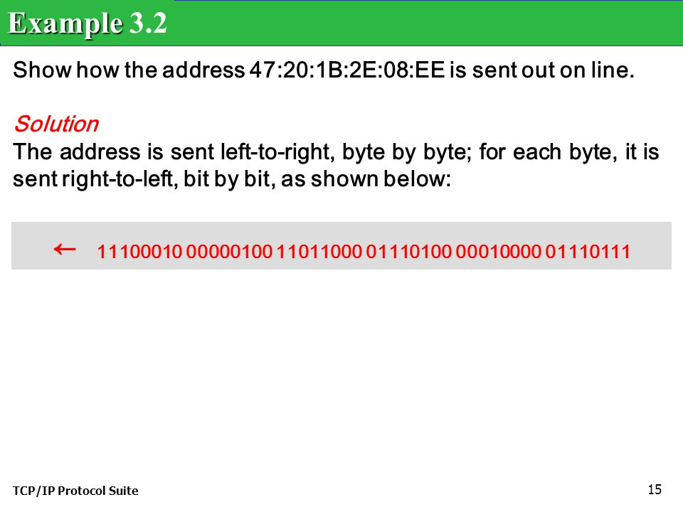 TCP/IP Protocol Suite 15 Show how the address 47:20:1B:2E:08:EE is sent out on line.