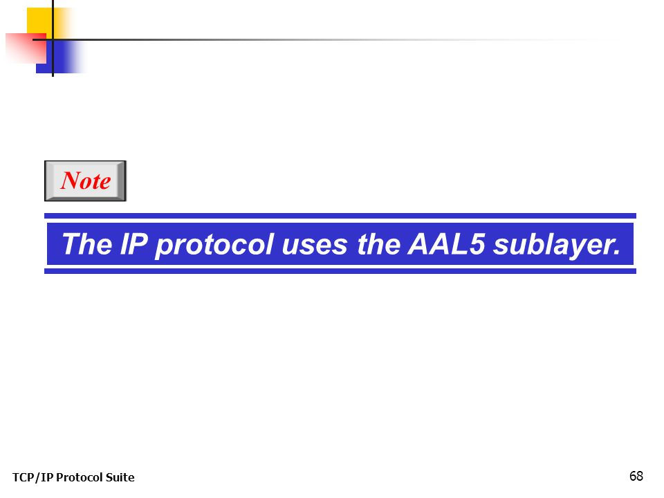 TCP/IP Protocol Suite 68 The IP protocol uses the AAL5 sublayer. Note