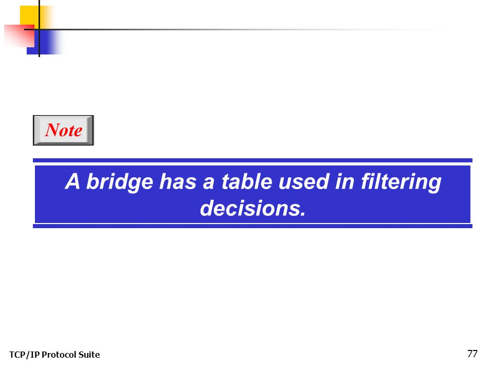 TCP/IP Protocol Suite 77 A bridge has a table used in filtering decisions. Note