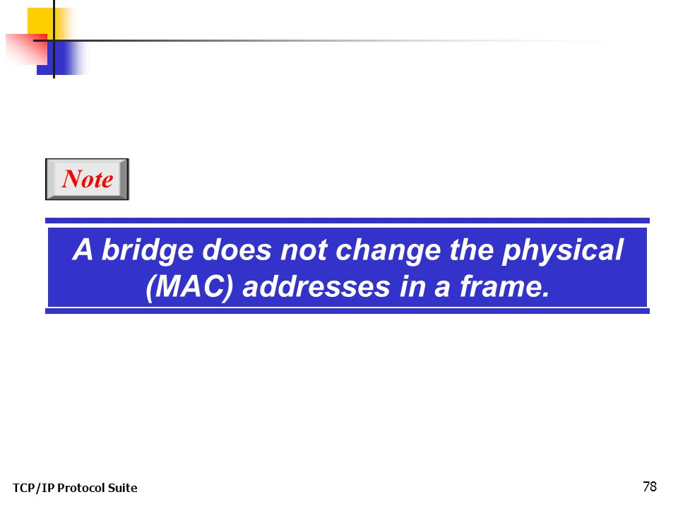 TCP/IP Protocol Suite 78 A bridge does not change the physical (MAC) addresses in a frame. Note