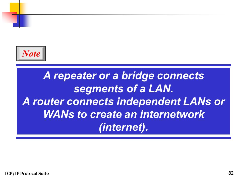 TCP/IP Protocol Suite 82 A repeater or a bridge connects segments of a LAN.