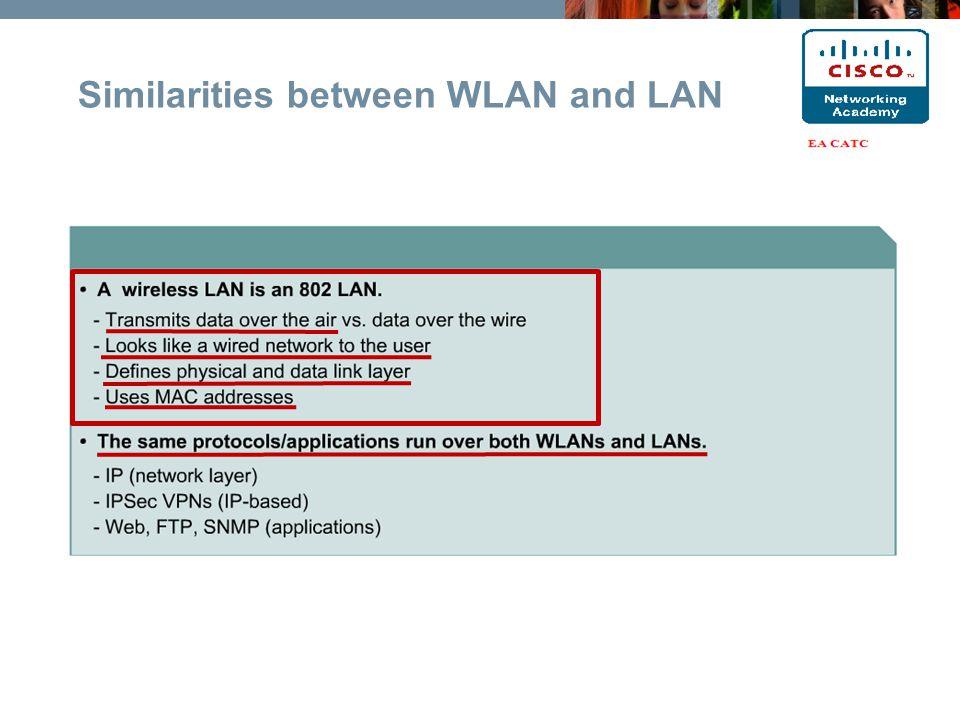 1 Wireless LANs – in Academy Curricula Presenter: Gratitude ...