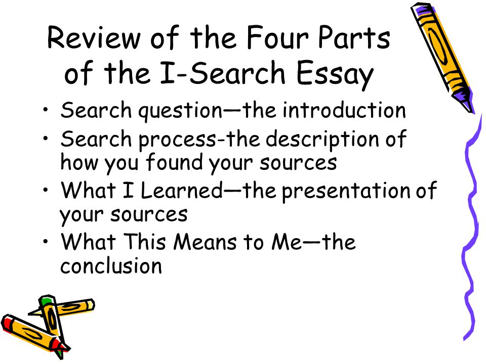 Review of the Four Parts of the I-Search Essay Search question—the introduction Search process-the description of how you found your sources What I Learned—the presentation of your sources What This Means to Me—the conclusion