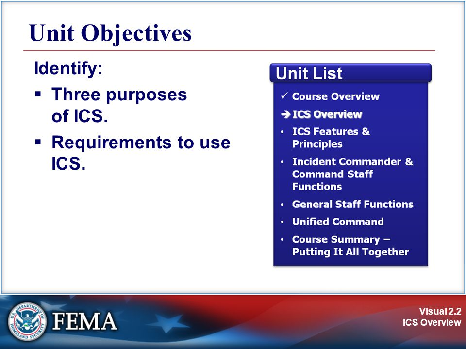 Visual 2.2 ICS Overview Unit Objectives Identify:  Three purposes of ICS.
