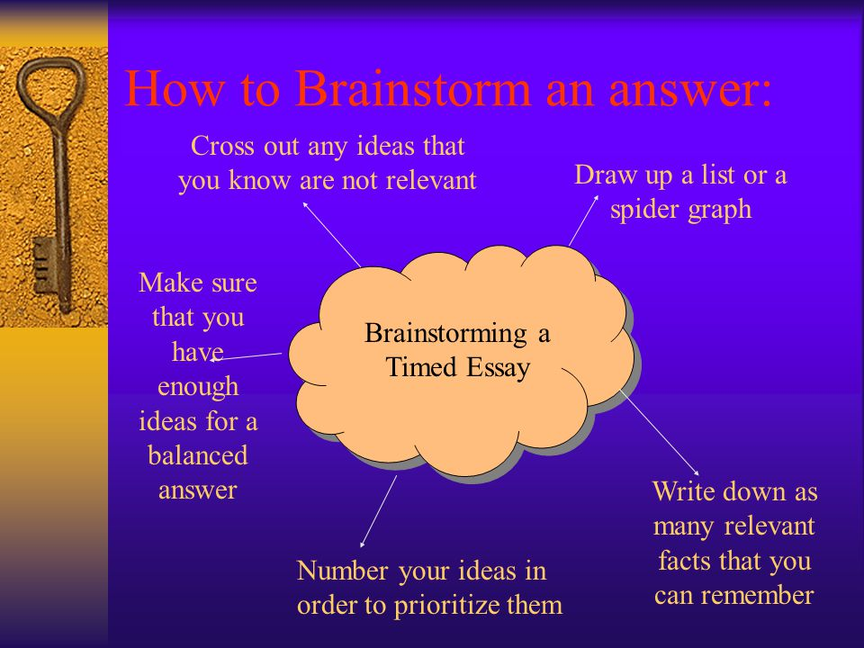 How to Brainstorm an answer: Brainstorming a Timed Essay Draw up a list or a spider graph Write down as many relevant facts that you can remember Number your ideas in order to prioritize them Cross out any ideas that you know are not relevant Make sure that you have enough ideas for a balanced answer