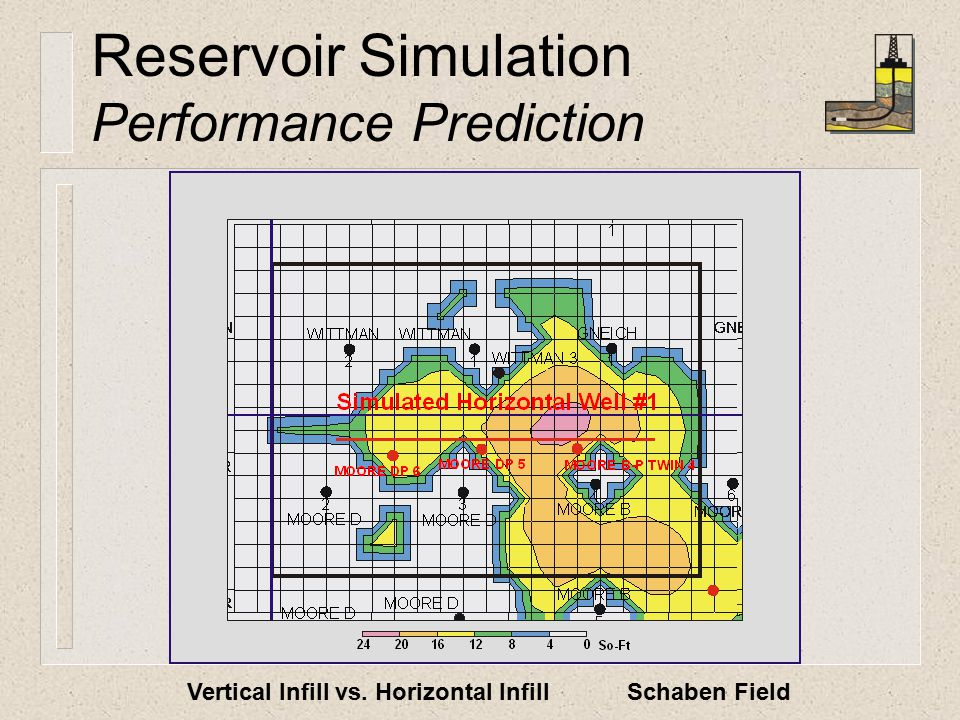 Vertical Infill vs. Horizontal InfillSchaben Field Reservoir Simulation Performance Prediction