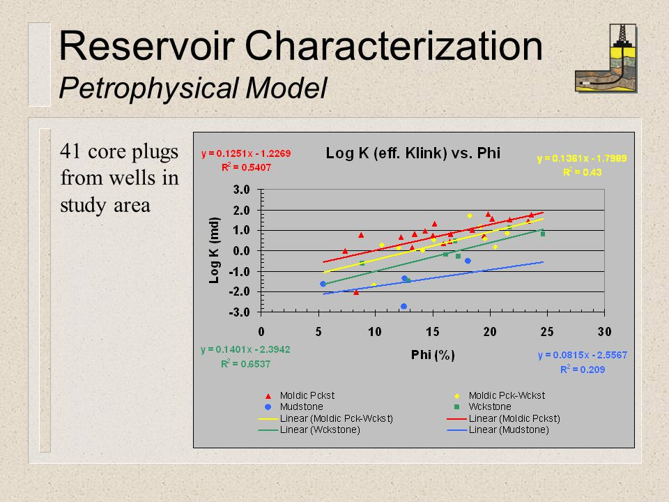 Reservoir Characterization Petrophysical Model 41 core plugs from wells in study area