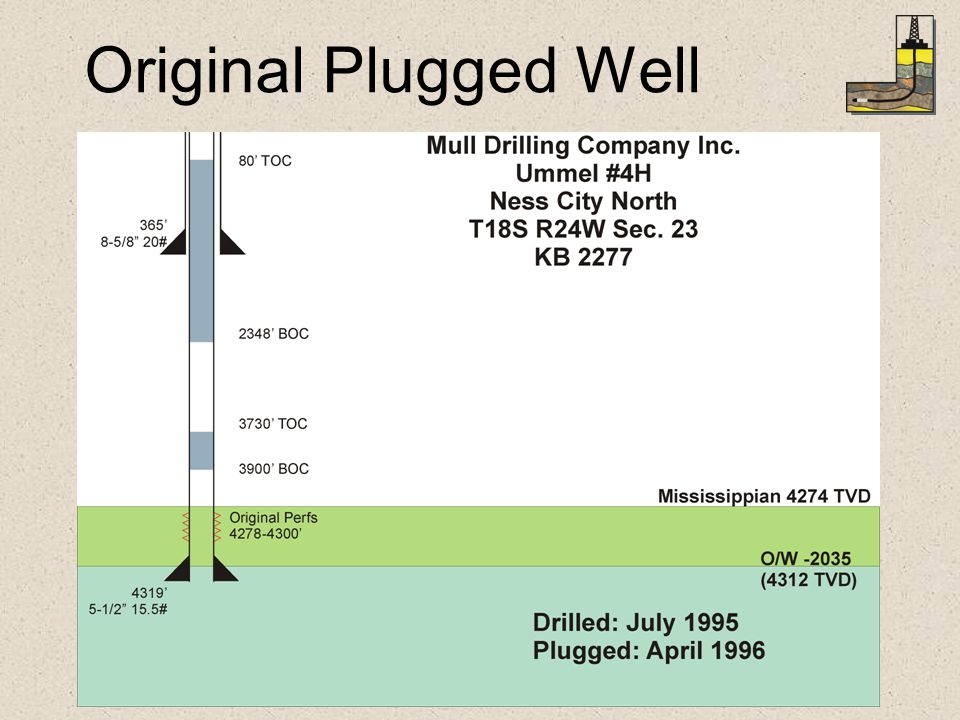 Original Plugged Well