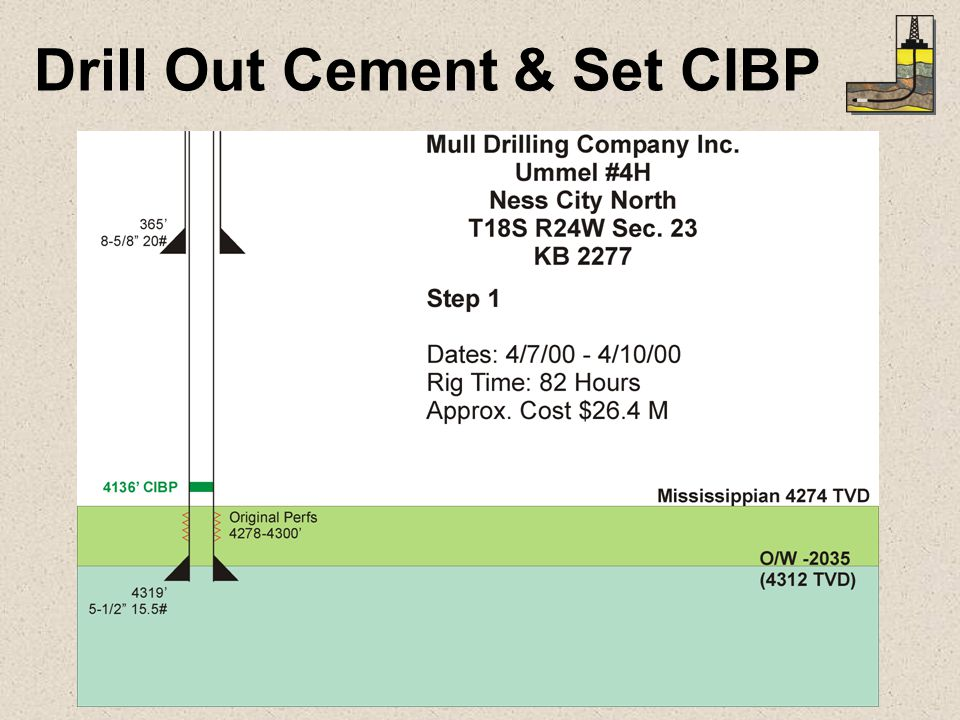 Drill Out Cement & Set CIBP